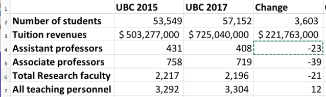 UBC.faculty